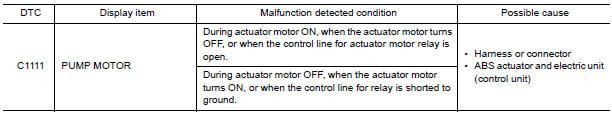 Nissan Maxima Dtc Detection Logic