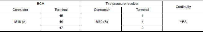 Nissan Maxima. CHECK HARNESS BETWEEN BCM AND TIRE PRESSURE RECEIVER