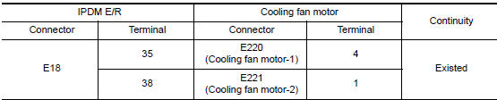 Nissan Maxima. CHECK COOLING FAN MOTOR CIRCUIT-II
