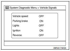 Nissan Maxima. Vehicle Signals