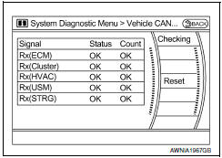 Nissan Maxima. Vehicle CAN Diagnosis