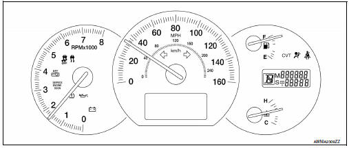 Nissan Maxima Service and Repair Manual - Diagnosis system (meter