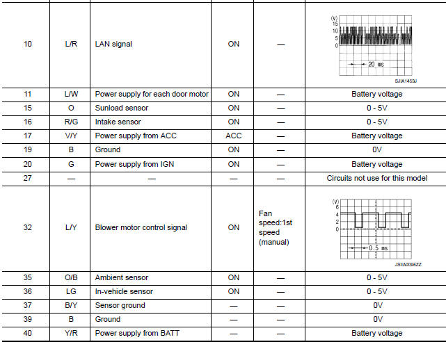 Nissan Maxima. TERMINALS AND REFERENCE VALUES FOR A/C AUTO AMP.