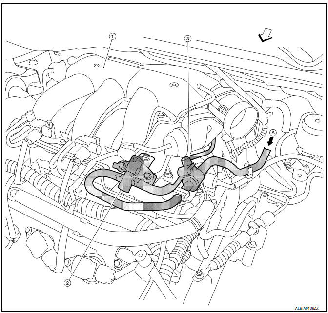 Nissan Maxima. EVAPORATIVE EMISSION LINE DRAWING