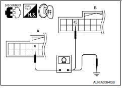 Nissan Maxima. CHECK CONTINUITY HORIZONTAL SYNCHRONIZING (HP) SIGNAL CIRCUIT