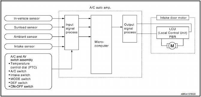 Astounding Nissan Ac System Diagram Wiring Diagram Wiring 101 Ivorowellnesstrialsorg