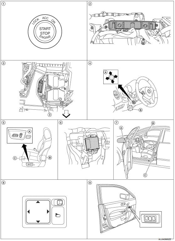 Nissan Maxima Service and Repair Manual - Intelligent key