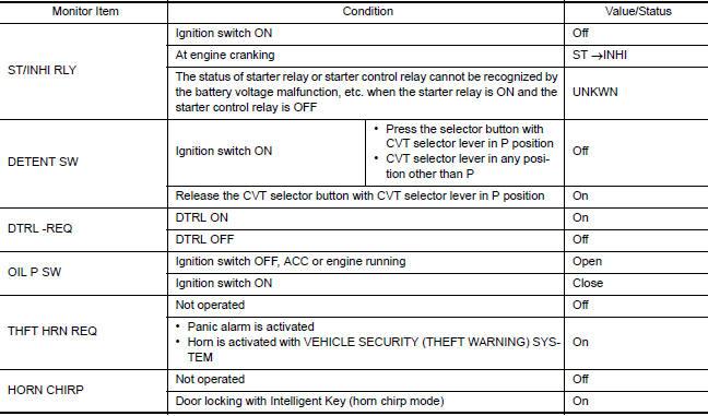 Nissan Maxima Service And Repair Manual  R