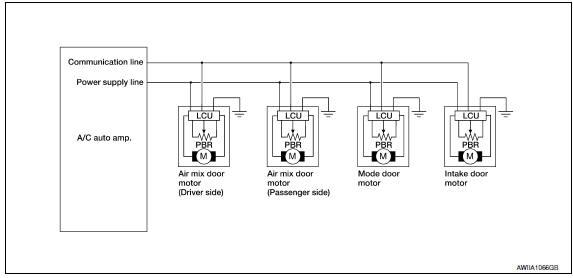 nissan maxima service and repair manual mode door control systemnissan maxima door motor circuit