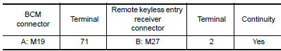 Nissan Maxima. CHECK REMOTE KEYLESS ENTRY RECEIVER CIRCUIT 3