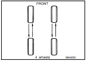 Nissan Maxima. TIRE ROTATION