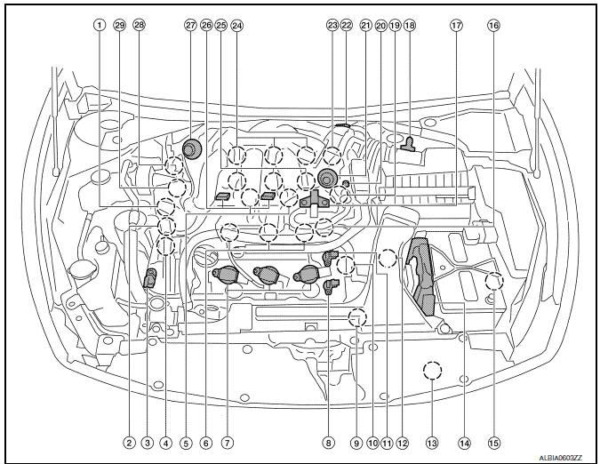 Nissan Maxima Service And Repair Manual - System Description