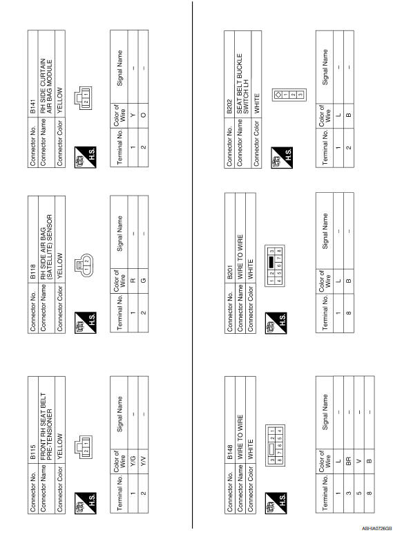 Nissan Maxima. Wiring Diagram - For Mexico